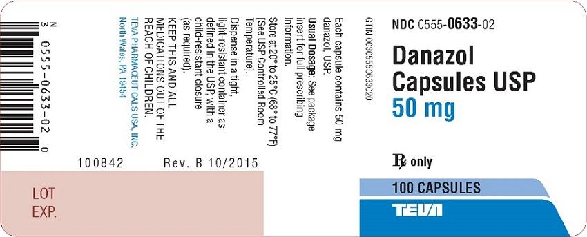Thông tin về Danazol 50mg